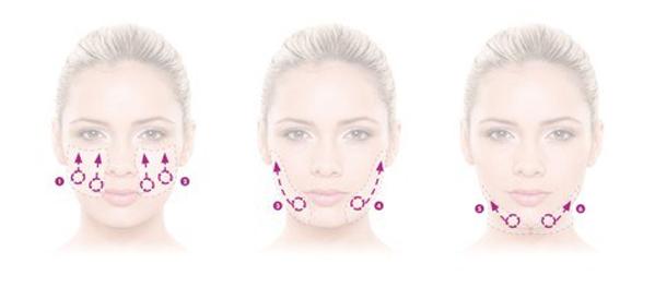 rio-facial-renew-podrucja-tretmana